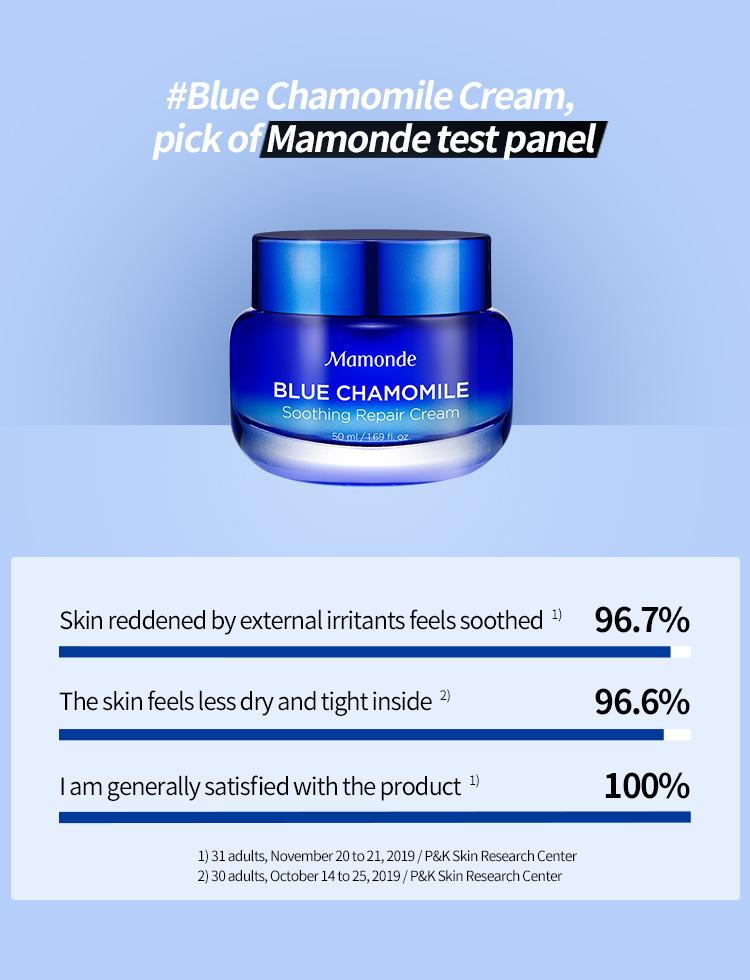 Mamonde Cream