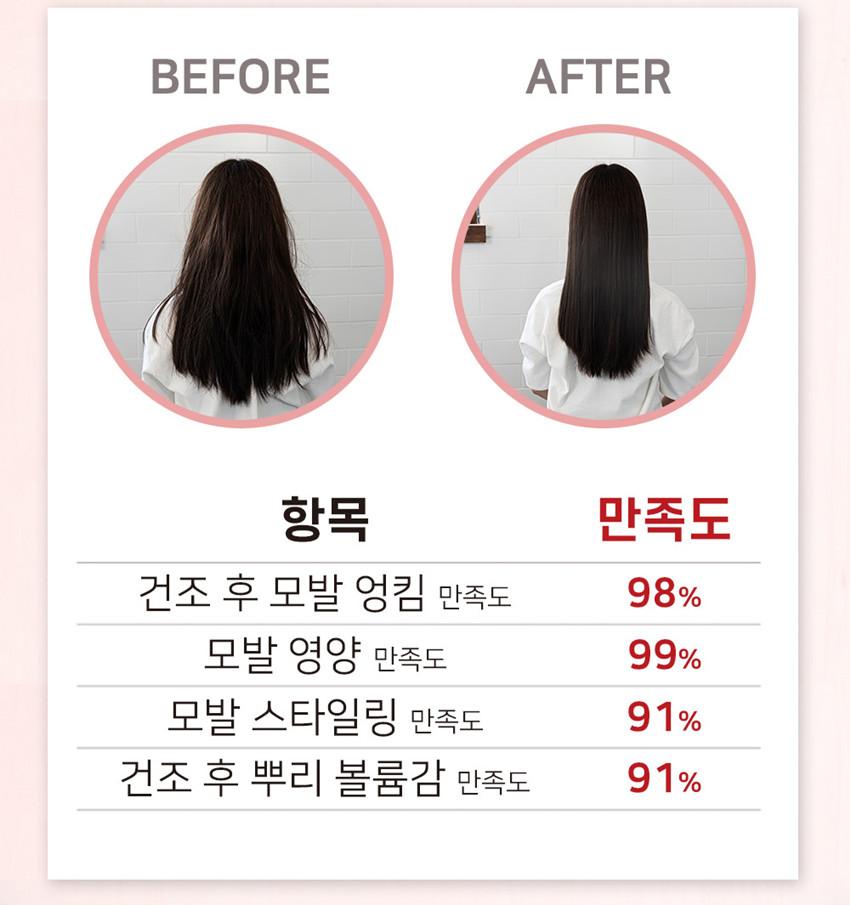 呂高級版天參化紅參防脫髮2合1護髮素+髮膜